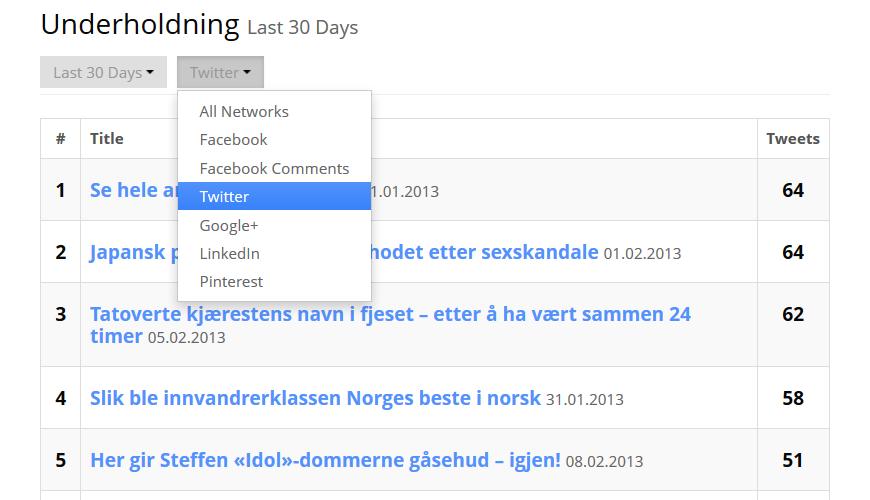 mest populære navn i norge